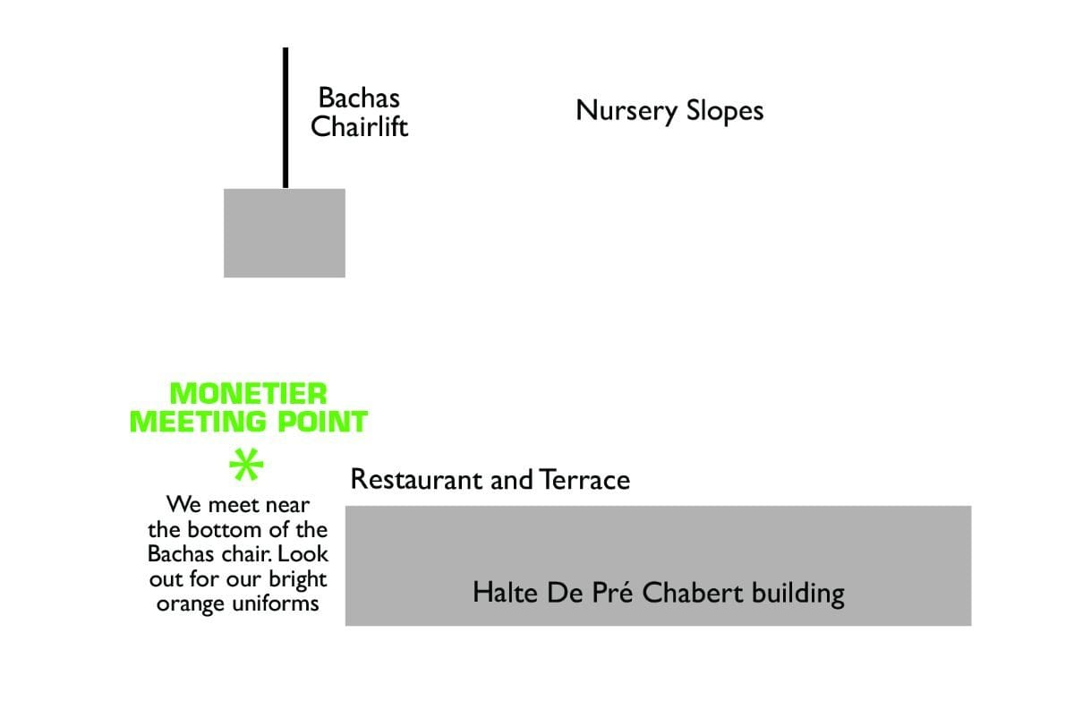 Monetier Meeting Point