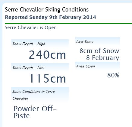 serre chevalier snow repor